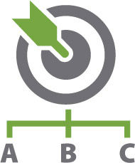 strategy-vision-mission-values-abc